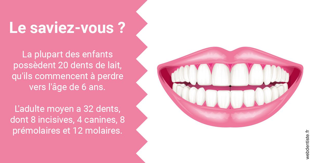 https://webdentiste.test-moncomptewebdentiste.fr/Dents de lait 2